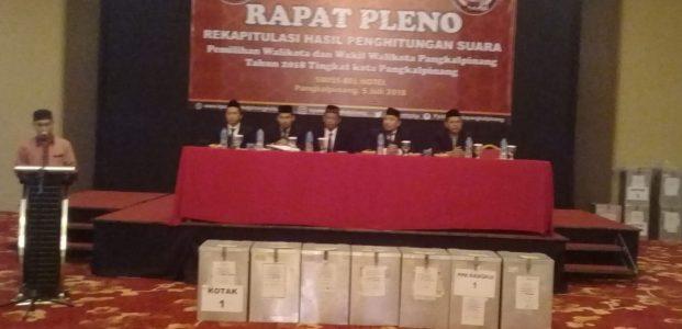 Hanya 2 Saksi Menghadiri Rapat Pleno Rekapitulasi Hasil Pilwako 2018